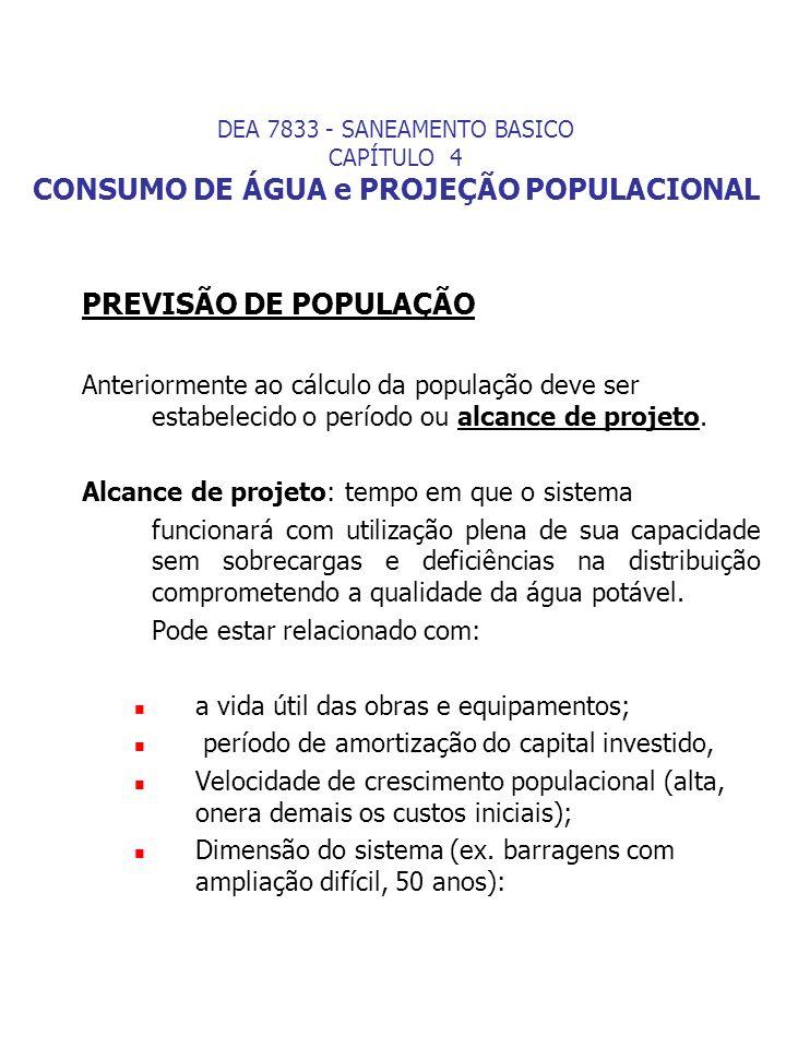 PREVISÃO DE POPULAÇÃO Anteriormente ao cálculo da população deve ser estabelecido o período ou alcance de projeto. Alcance de projeto: tempo em que o