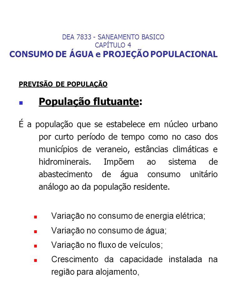 PREVISÃO DE POPULAÇÃO População flutuante: É a população que se estabelece em núcleo urbano por curto período de tempo como no caso dos municípios de