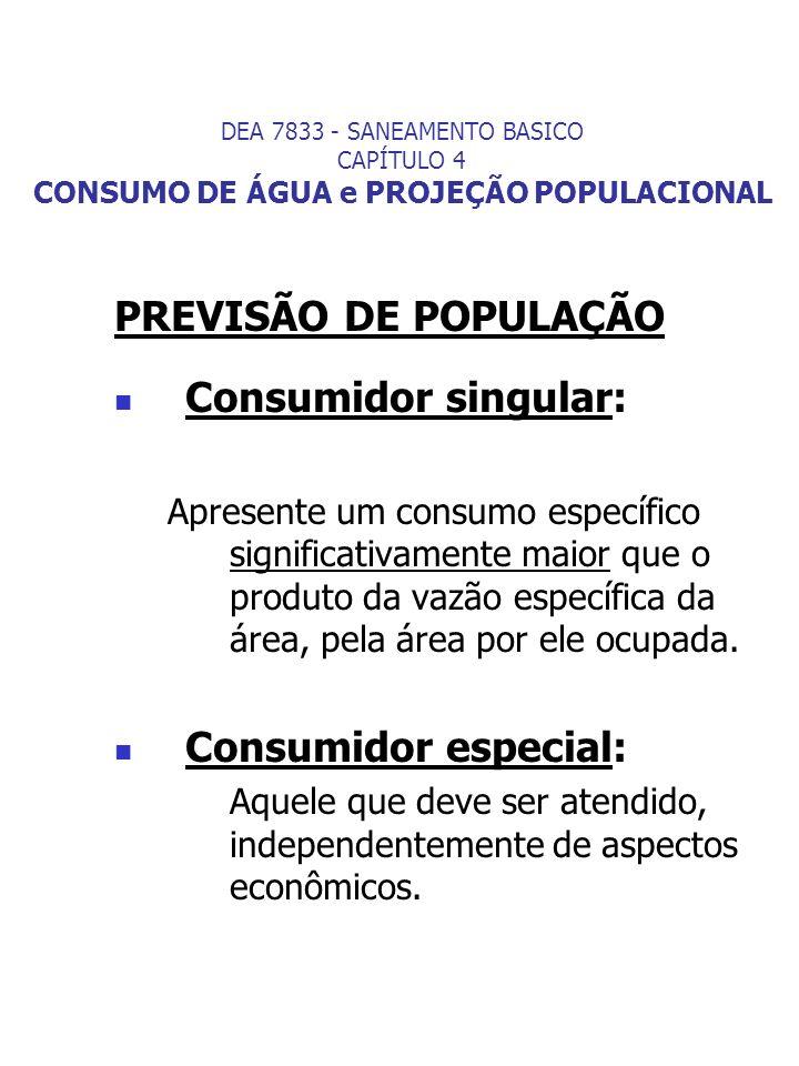 PREVISÃO DE POPULAÇÃO Consumidor singular: Apresente um consumo específico significativamente maior que o produto da vazão específica da área, pela ár