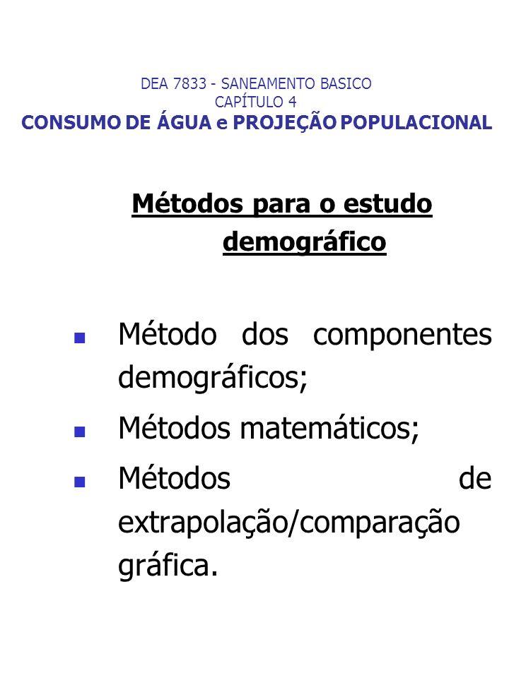 Métodos para o estudo demográfico Método dos componentes demográficos; Métodos matemáticos; Métodos de extrapolação/comparação gráfica. DEA 7833 - SAN