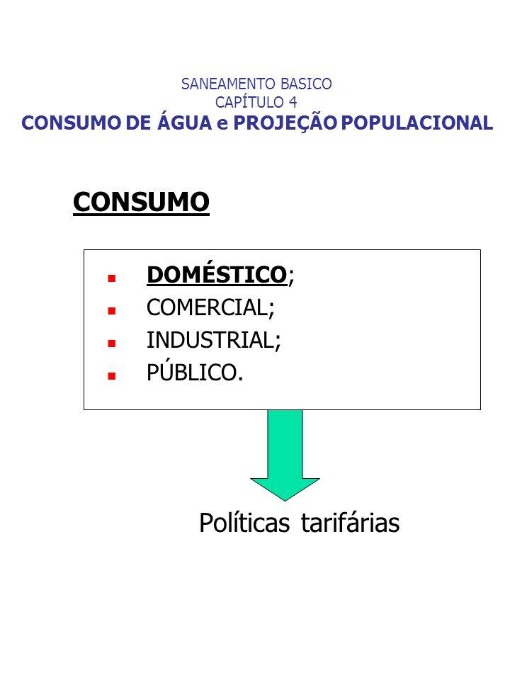 CONSUMO DOMÉSTICO; COMERCIAL; INDUSTRIAL; PÚBLICO. Políticas tarifárias SANEAMENTO BASICO CAPÍTULO 4 CONSUMO DE ÁGUA e PROJEÇÃO POPULACIONAL