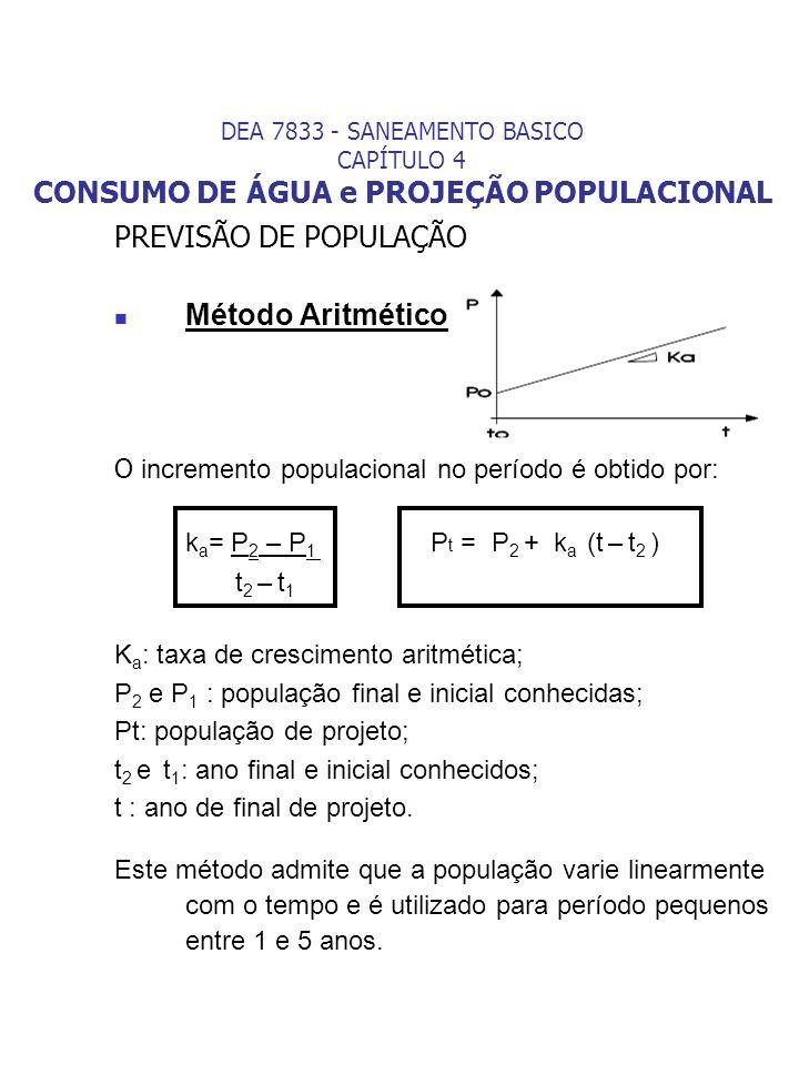 PREVISÃO DE POPULAÇÃO Método Aritmético O incremento populacional no período é obtido por: k a = P 2 – P 1 P t = P 2 + k a (t – t 2 ) t 2 – t 1 K a :