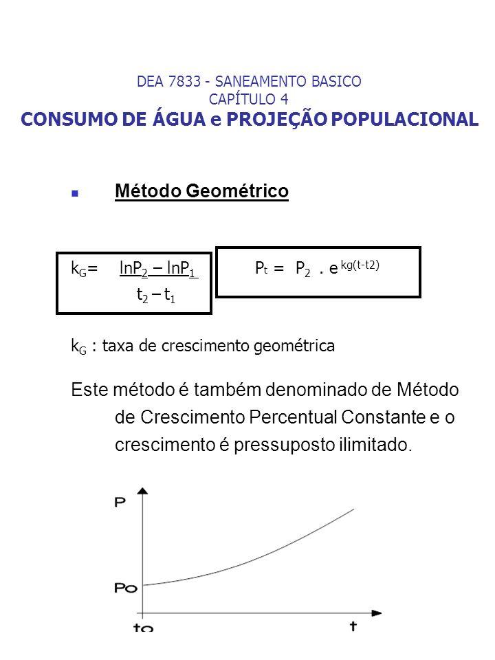 Método Geométrico k G = lnP 2 – lnP 1 P t = P 2. e kg(t-t2) t 2 – t 1 k G : taxa de crescimento geométrica Este método é também denominado de Método d