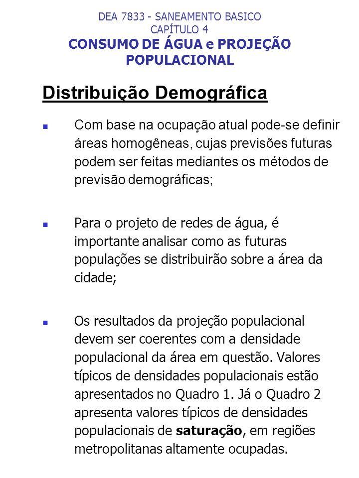 Distribuição Demográfica Com base na ocupação atual pode-se definir áreas homogêneas, cujas previsões futuras podem ser feitas mediantes os métodos de