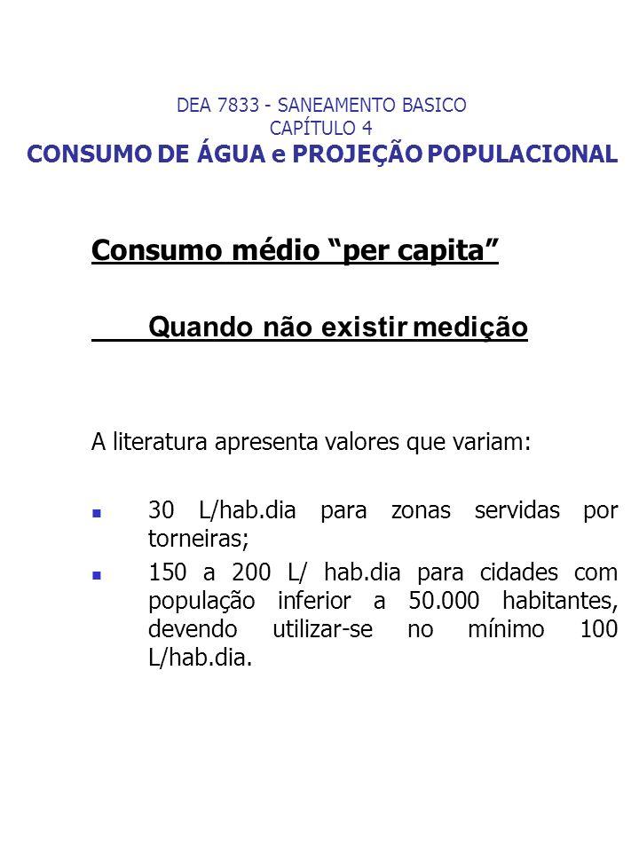 Consumo médio per capita Quando não existir medição A literatura apresenta valores que variam: 30 L/hab.dia para zonas servidas por torneiras; 150 a 2