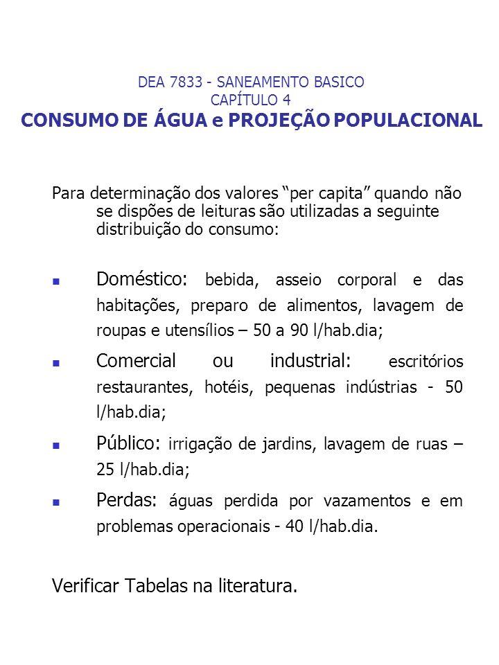 Para determinação dos valores per capita quando não se dispões de leituras são utilizadas a seguinte distribuição do consumo: Doméstico: bebida, assei