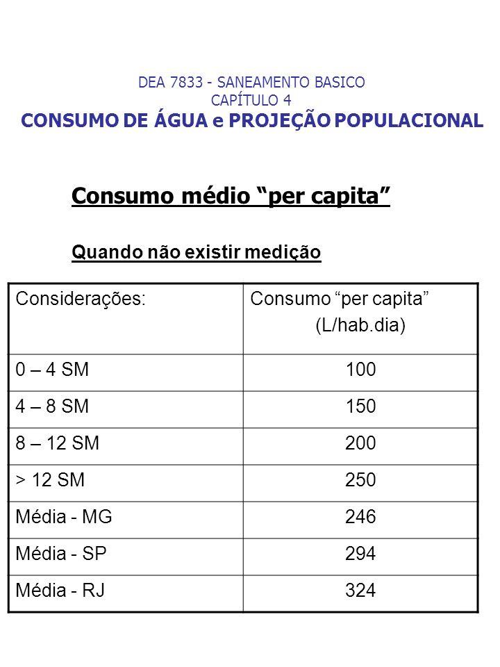 Consumo médio per capita Quando não existir medição Considerações:Consumo per capita (L/hab.dia) 0 – 4 SM100 4 – 8 SM150 8 – 12 SM200 > 12 SM250 Média