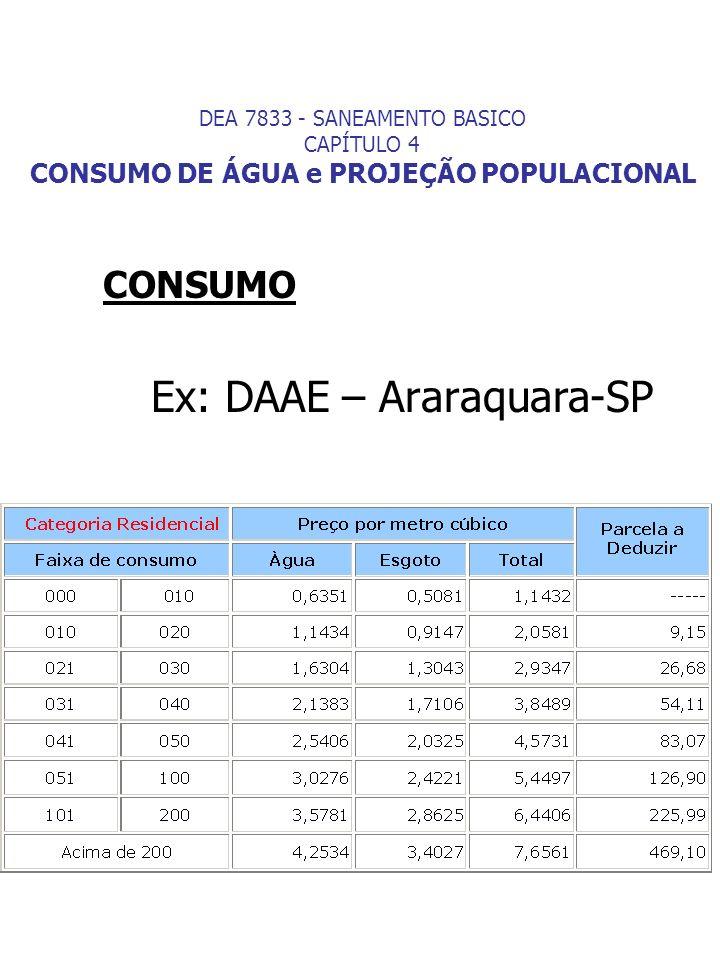 CONSUMO Ex: DAAE – Araraquara-SP DEA 7833 - SANEAMENTO BASICO CAPÍTULO 4 CONSUMO DE ÁGUA e PROJEÇÃO POPULACIONAL