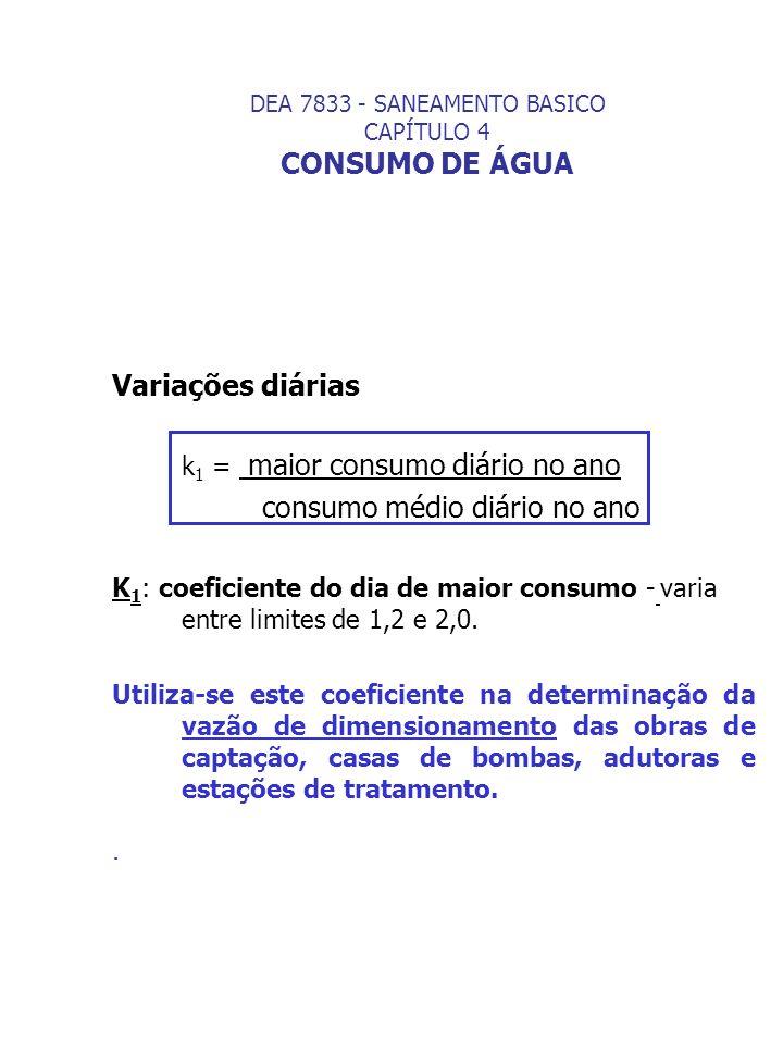 DEA 7833 - SANEAMENTO BASICO CAPÍTULO 4 CONSUMO DE ÁGUA Variações diárias k 1 = maior consumo diário no ano consumo médio diário no ano K 1 : coeficie