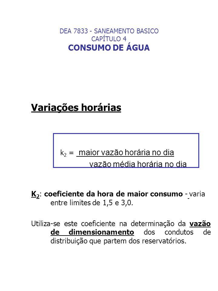 DEA 7833 - SANEAMENTO BASICO CAPÍTULO 4 CONSUMO DE ÁGUA Variações horárias k 2 = maior vazão horária no dia vazão média horária no dia K 2 : coeficien