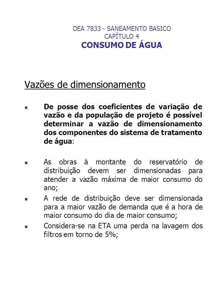 Vazões de dimensionamento De posse dos coeficientes de variação de vazão e da população de projeto é possível determinar a vazão de dimensionamento do