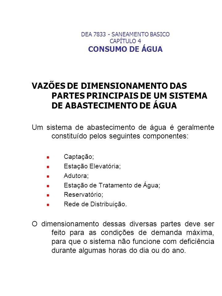 DEA 7833 - SANEAMENTO BASICO CAPÍTULO 4 CONSUMO DE ÁGUA VAZÕES DE DIMENSIONAMENTO DAS PARTES PRINCIPAIS DE UM SISTEMA DE ABASTECIMENTO DE ÁGUA Um sist