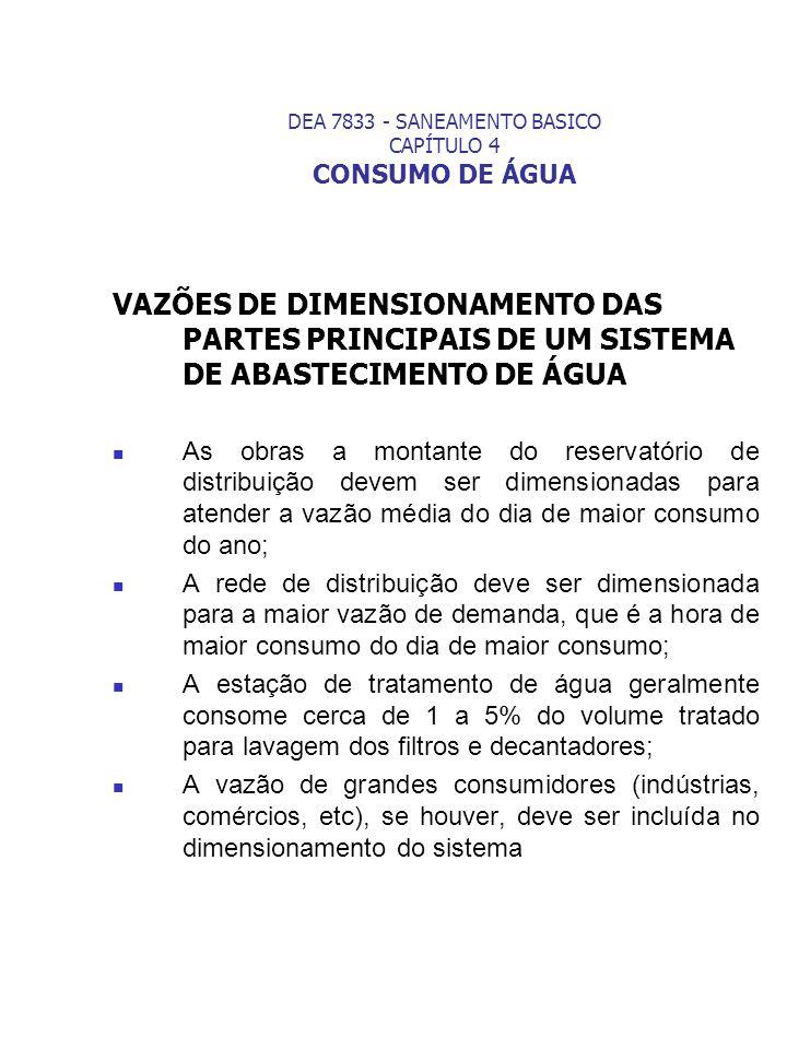DEA 7833 - SANEAMENTO BASICO CAPÍTULO 4 CONSUMO DE ÁGUA VAZÕES DE DIMENSIONAMENTO DAS PARTES PRINCIPAIS DE UM SISTEMA DE ABASTECIMENTO DE ÁGUA As obra