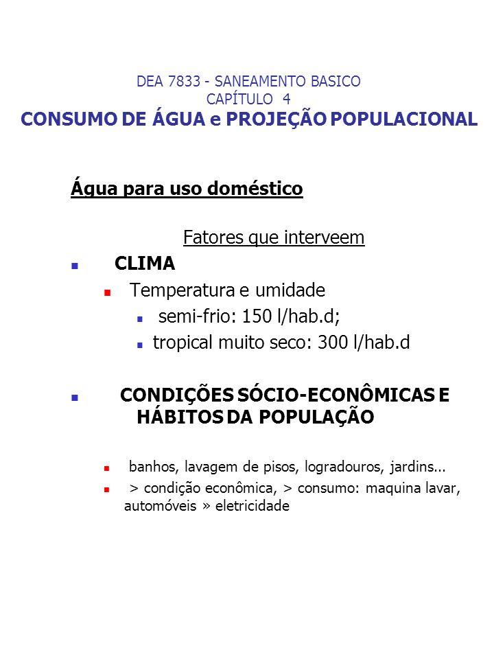 Água para uso doméstico Fatores que interveem CLIMA Temperatura e umidade semi-frio: 150 l/hab.d; tropical muito seco: 300 l/hab.d CONDIÇÕES SÓCIO-ECO