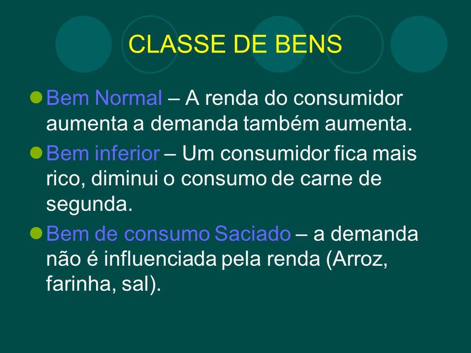 CLASSE DE BENS Bem Normal – A renda do consumidor aumenta a demanda também aumenta. Bem inferior – Um consumidor fica mais rico, diminui o consumo de