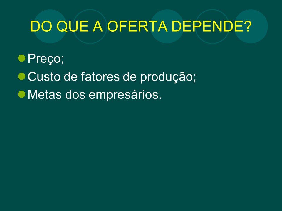 DO QUE A OFERTA DEPENDE? Preço; Custo de fatores de produção; Metas dos empresários.