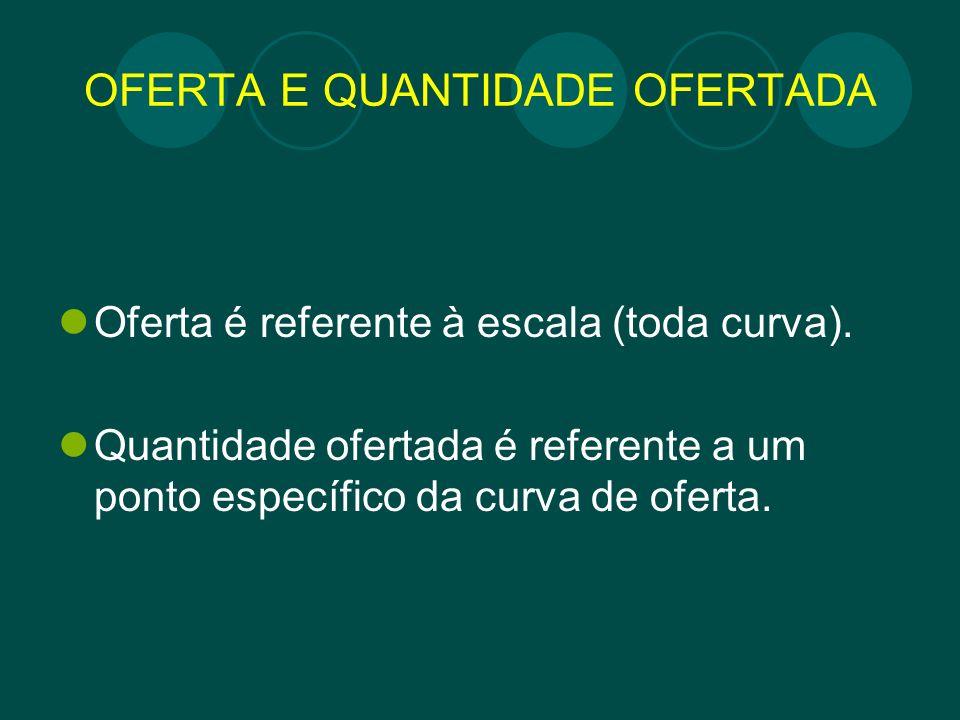 OFERTA E QUANTIDADE OFERTADA Oferta é referente à escala (toda curva). Quantidade ofertada é referente a um ponto específico da curva de oferta.