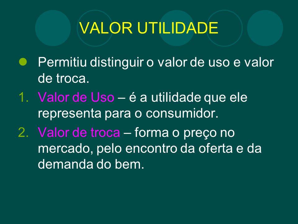 VALOR UTILIDADE Permitiu distinguir o valor de uso e valor de troca. 1.Valor de Uso – é a utilidade que ele representa para o consumidor. 2.Valor de t
