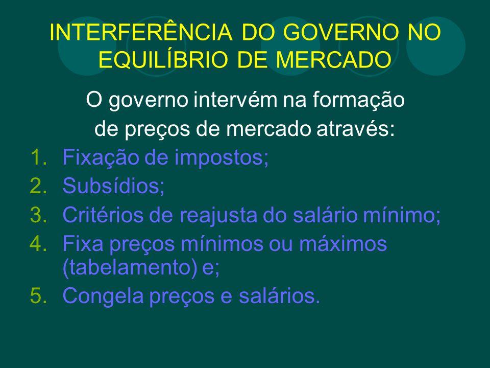 INTERFERÊNCIA DO GOVERNO NO EQUILÍBRIO DE MERCADO O governo intervém na formação de preços de mercado através: 1.Fixação de impostos; 2.Subsídios; 3.C