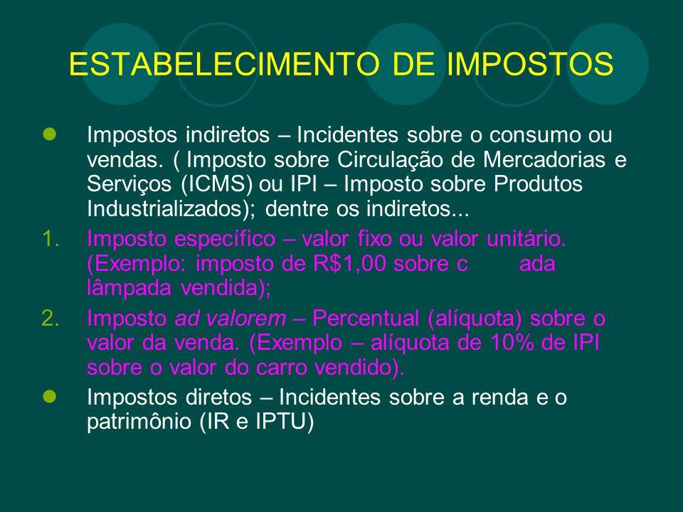 ESTABELECIMENTO DE IMPOSTOS Impostos indiretos – Incidentes sobre o consumo ou vendas. ( Imposto sobre Circulação de Mercadorias e Serviços (ICMS) ou