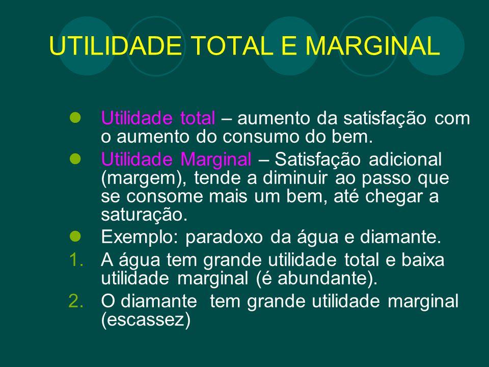 UTILIDADE TOTAL E MARGINAL Utilidade total – aumento da satisfação com o aumento do consumo do bem. Utilidade Marginal – Satisfação adicional (margem)