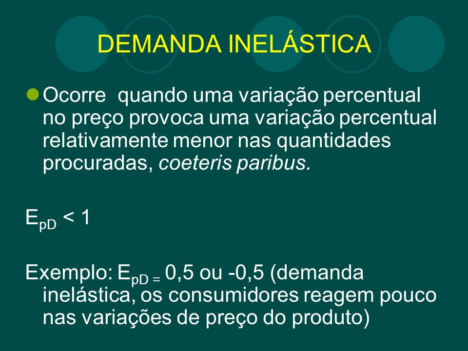 DEMANDA INELÁSTICA Ocorre quando uma variação percentual no preço provoca uma variação percentual relativamente menor nas quantidades procuradas, coet