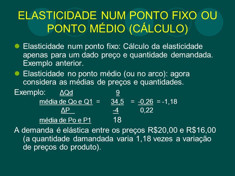 ELASTICIDADE NUM PONTO FIXO OU PONTO MÉDIO (CÁLCULO) Elasticidade num ponto fixo: Cálculo da elasticidade apenas para um dado preço e quantidade deman