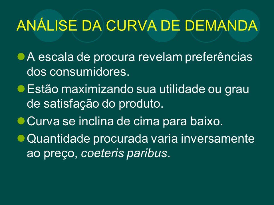 ANÁLISE DA CURVA DE DEMANDA A escala de procura revelam preferências dos consumidores. Estão maximizando sua utilidade ou grau de satisfação do produt
