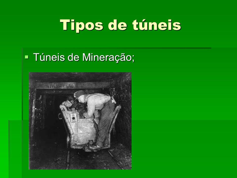 Tipos de túneis Túneis de Mineração; Túneis de Mineração;
