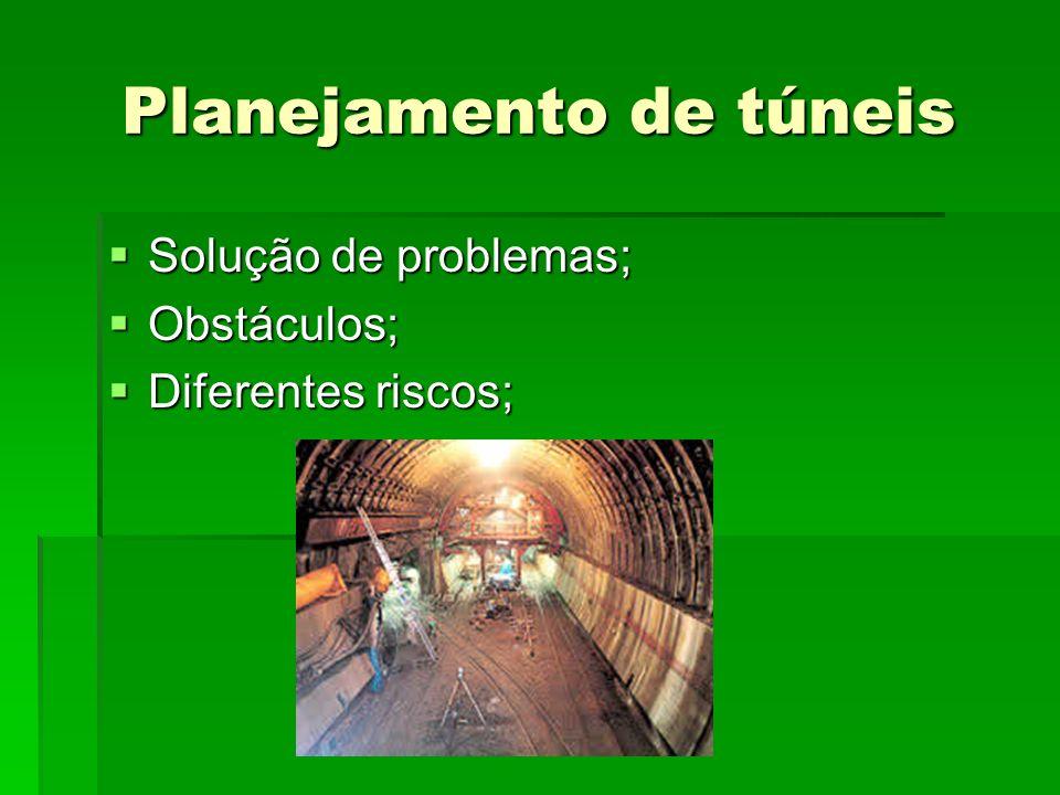Planejamento de túneis Solução de problemas; Solução de problemas; Obstáculos; Obstáculos; Diferentes riscos; Diferentes riscos;