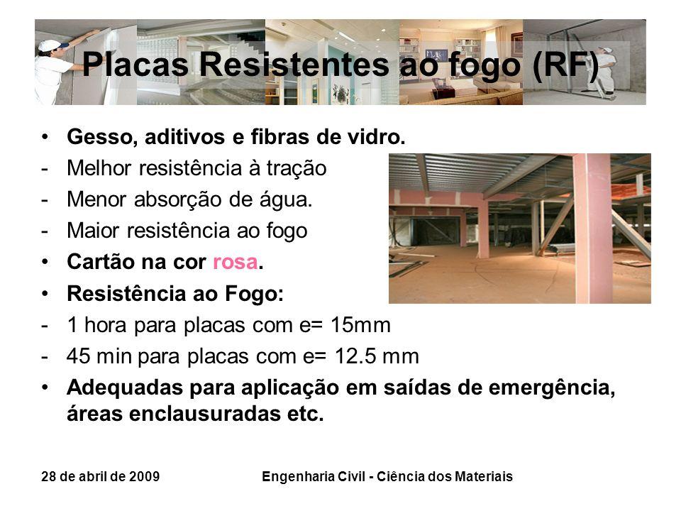 Placas Resistentes ao fogo (RF) Gesso, aditivos e fibras de vidro. -Melhor resistência à tração -Menor absorção de água. -Maior resistência ao fogo Ca