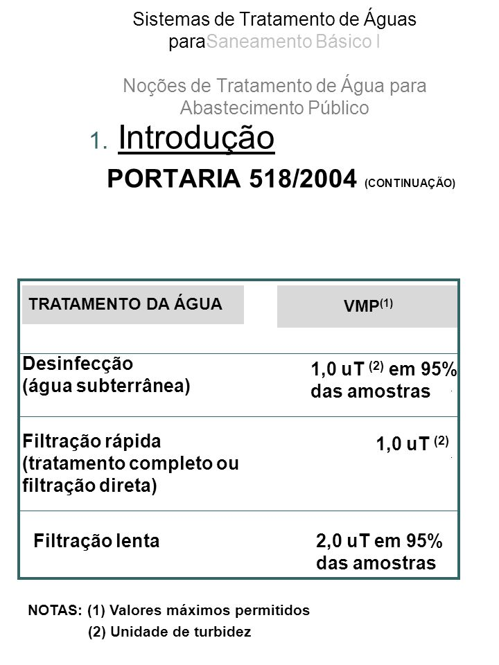 Sistemas de Tratamento de Águas paraSaneamento Básico I Noções de Tratamento de Água para Abastecimento Público 1. Introdução PORTARIA 518/2004 (CONTI