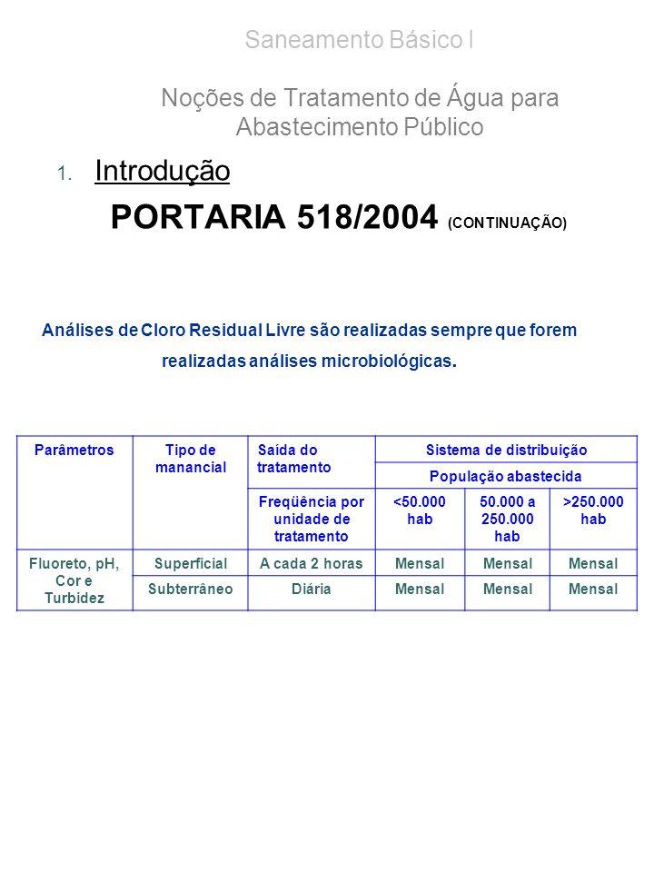 Saneamento Básico I Noções de Tratamento de Água para Abastecimento Público 1. Introdução PORTARIA 518/2004 (CONTINUAÇÃO) ParâmetrosTipo de manancial