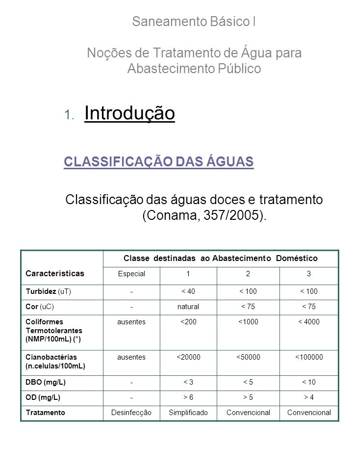 1. Introdução CLASSIFICAÇÃO DAS ÁGUAS Classificação das águas doces e tratamento (Conama, 357/2005). Características Classe destinadas ao Abasteciment