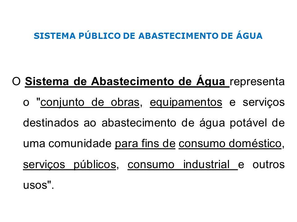 SISTEMA PÚBLICO DE ABASTECIMENTO DE ÁGUA O Sistema de Abastecimento de Água representa o