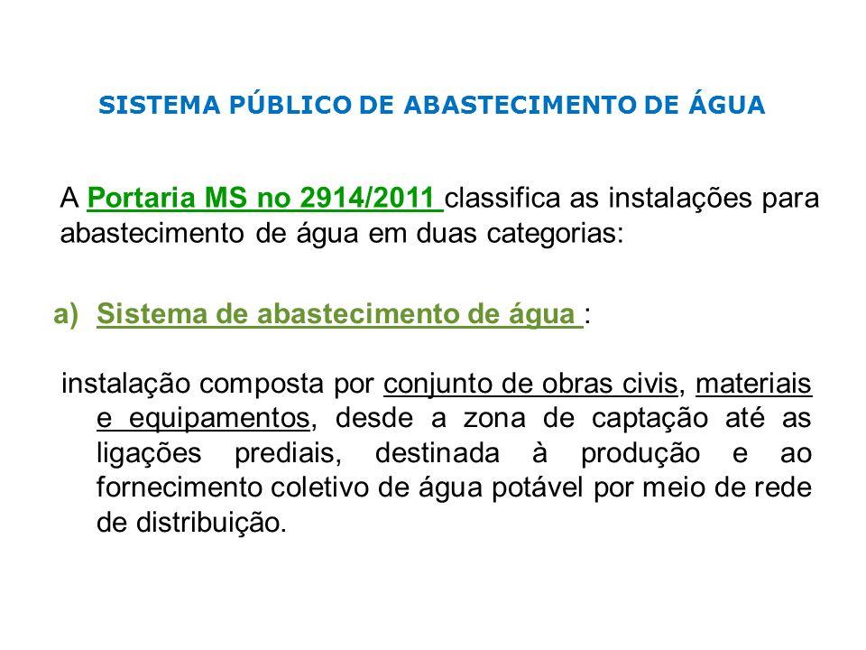 SISTEMA PÚBLICO DE ABASTECIMENTO DE ÁGUA A Portaria MS no 2914/2011 classifica as instalações para abastecimento de água em duas categorias: a)Sistema
