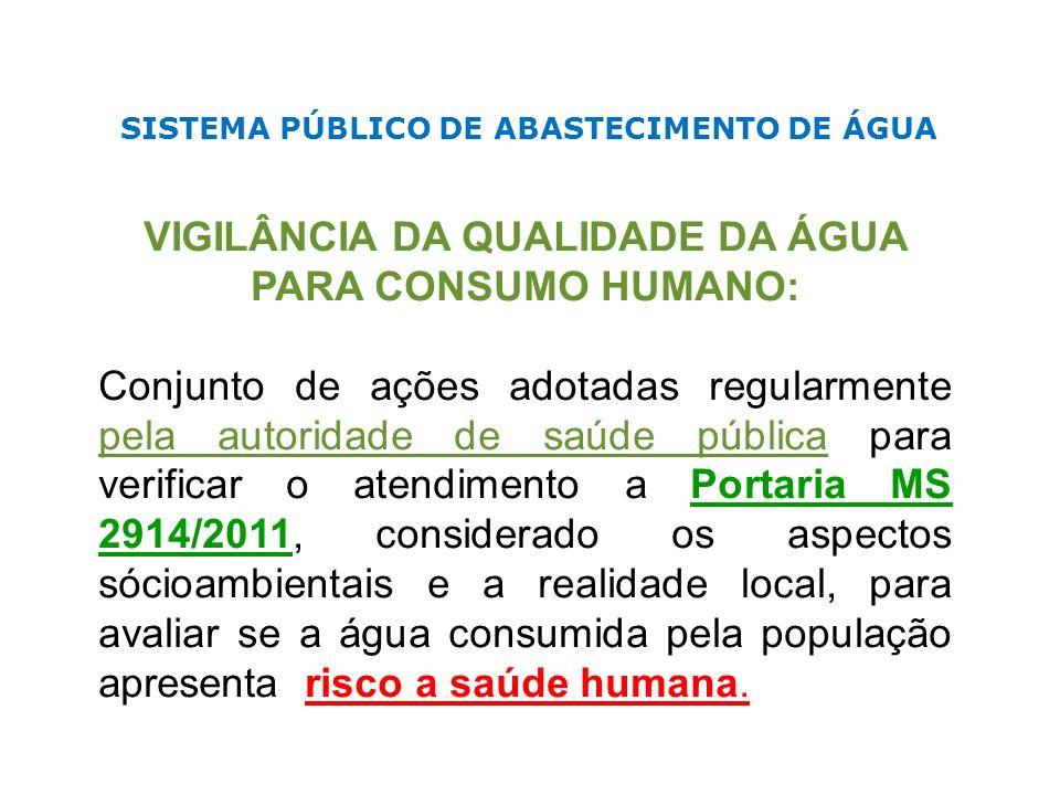 SISTEMA PÚBLICO DE ABASTECIMENTO DE ÁGUA VIGILÂNCIA DA QUALIDADE DA ÁGUA PARA CONSUMO HUMANO: Conjunto de ações adotadas regularmente pela autoridade