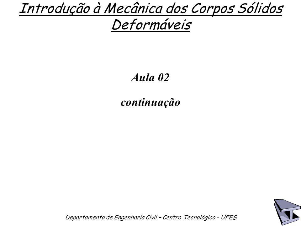 Introdução à Mecânica dos Corpos Sólidos Deformáveis Departamento de Engenharia Civil – Centro Tecnológico - UFES Aula 02 continuação