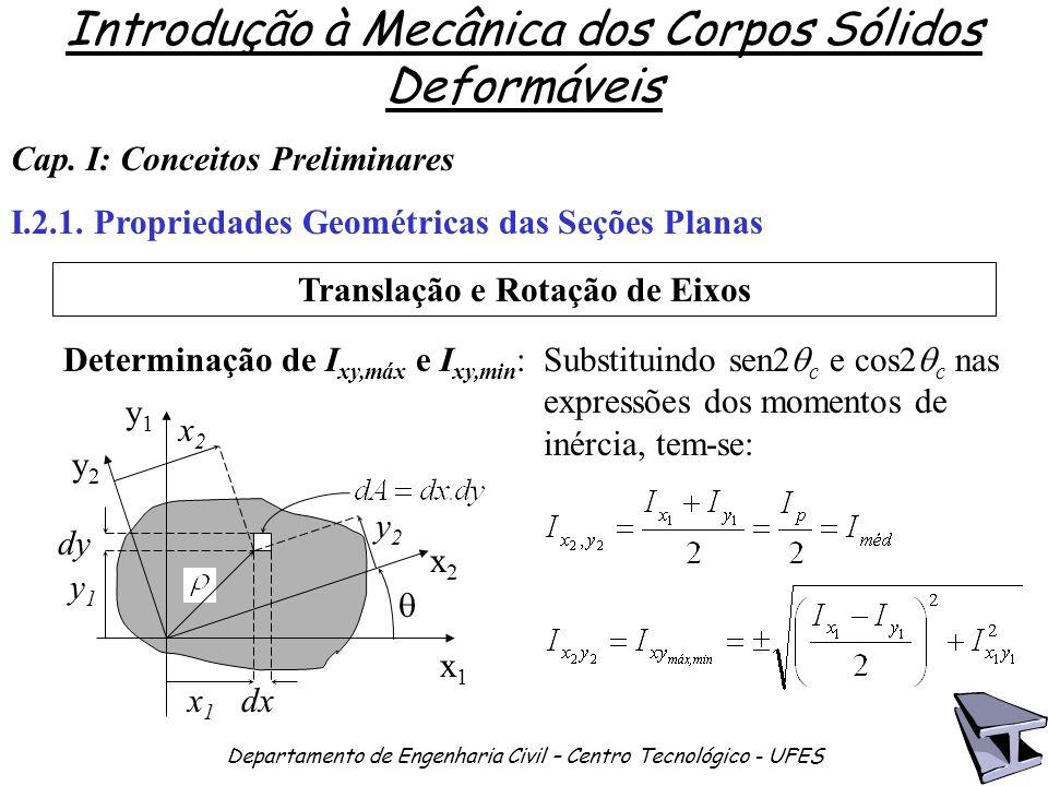 Introdução à Mecânica dos Corpos Sólidos Deformáveis Departamento de Engenharia Civil – Centro Tecnológico - UFES Cap. I: Conceitos Preliminares I.2.1