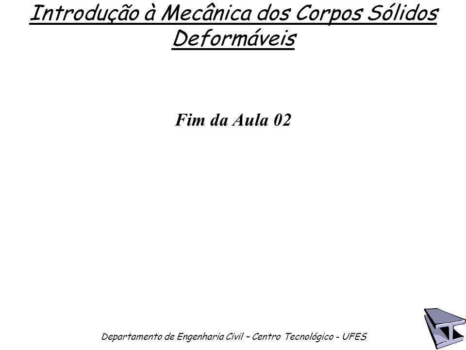 Introdução à Mecânica dos Corpos Sólidos Deformáveis Departamento de Engenharia Civil – Centro Tecnológico - UFES Fim da Aula 02