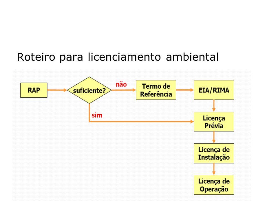 Roteiro para licenciamento ambiental