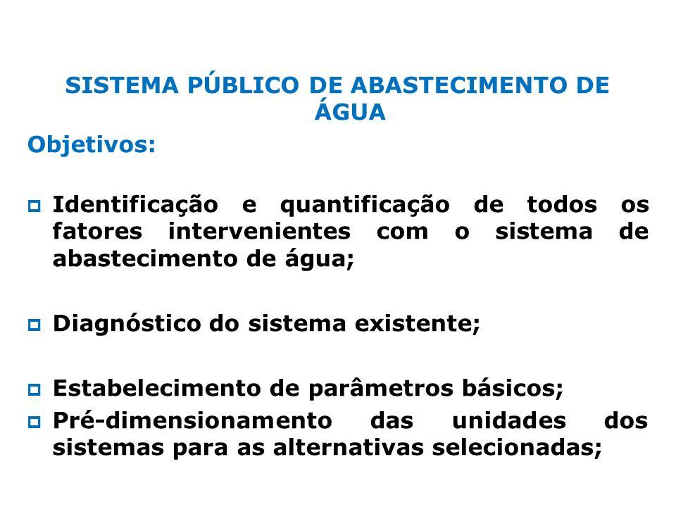 SISTEMA PÚBLICO DE ABASTECIMENTO DE ÁGUA Objetivos: Identificação e quantificação de todos os fatores intervenientes com o sistema de abastecimento de