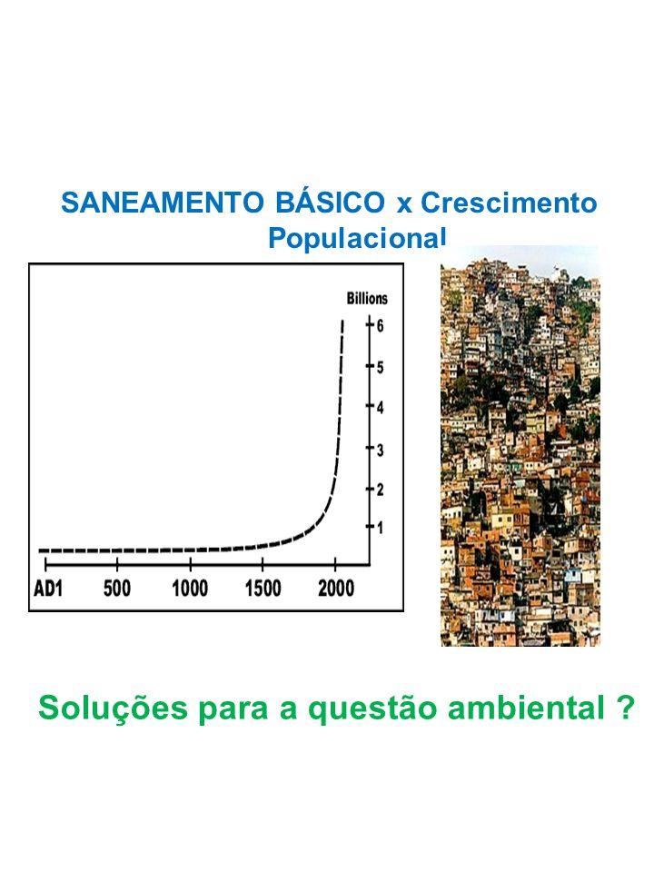 SANEAMENTO BÁSICO x Crescimento Populacional Soluções para a questão ambiental ?