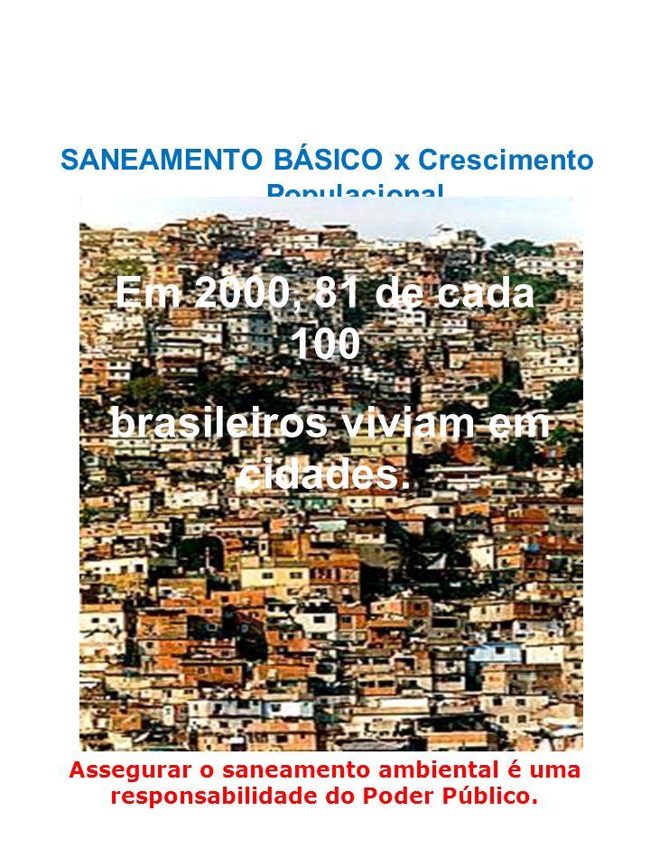 SANEAMENTO BÁSICO x Crescimento Populacional Em 2000, 81 de cada 100 brasileiros viviam em cidades. Assegurar o saneamento ambiental é uma responsabil