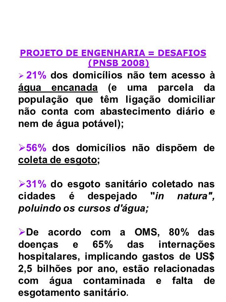 PROJETO DE ENGENHARIA = DESAFIOS (PNSB 2008) 21% dos domicílios não tem acesso à água encanada (e uma parcela da população que têm ligação domiciliar