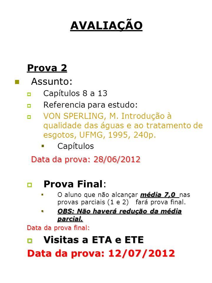 AVALIAÇÃO Prova 2 Assunto: Capítulos 8 a 13 Referencia para estudo: VON SPERLING, M.