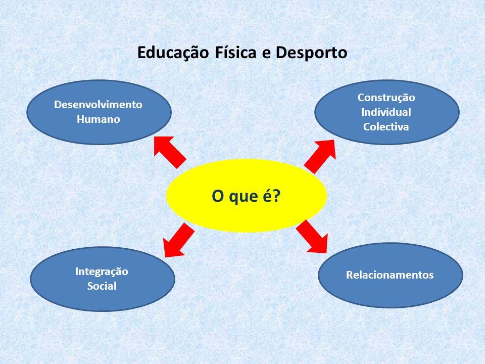 Educação Física e Desporto Finalidade Da E.F.