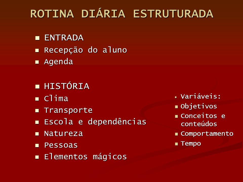ROTINA DIÁRIA ESTRUTURADA ENTRADA ENTRADA Recepção do aluno Recepção do aluno Agenda Agenda HISTÓRIA HISTÓRIA Clima Clima Transporte Transporte Escola