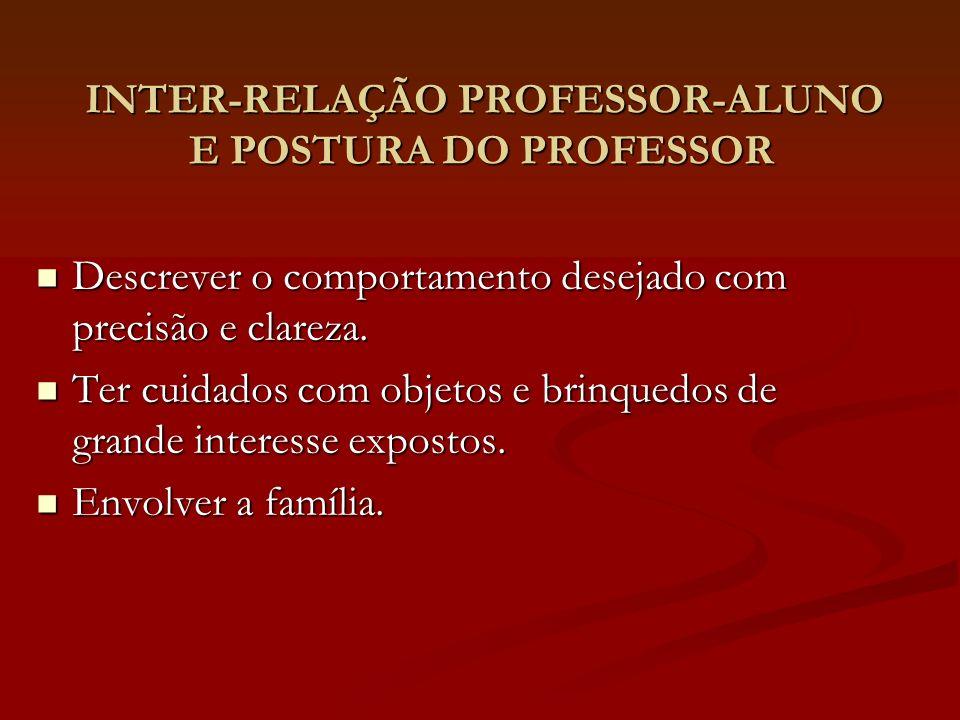 INTER-RELAÇÃO PROFESSOR-ALUNO E POSTURA DO PROFESSOR INTER-RELAÇÃO PROFESSOR-ALUNO E POSTURA DO PROFESSOR Descrever o comportamento desejado com preci
