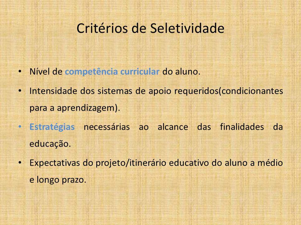 Critérios de Seletividade Nível de competência curricular do aluno. Intensidade dos sistemas de apoio requeridos(condicionantes para a aprendizagem).